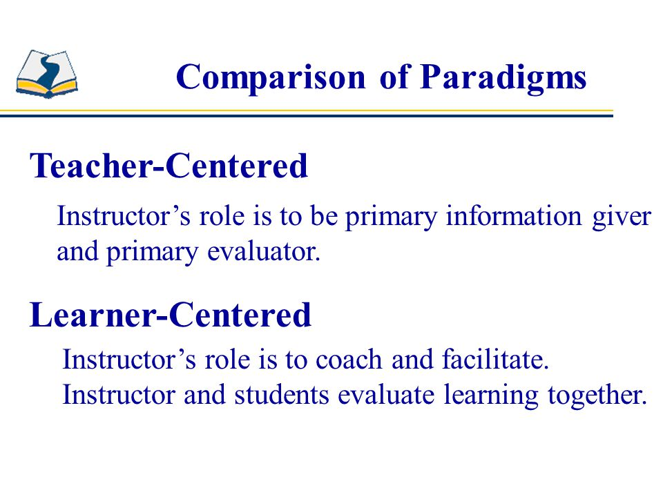 Comparison of Paradigms Teacher-Centered Learner-Centered Teaching and assessing are separate.
