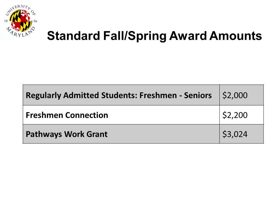 Standard Fall/Spring Award Amounts Regularly Admitted Students: Freshmen - Seniors$2,000 Freshmen Connection$2,200 Pathways Work Grant$3,024