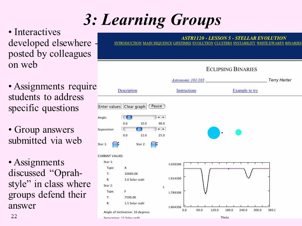 22 3: Learning Groups Interactives developed elsewhere - posted by colleagues on web Assignments require students to address specific questions Group answers submitted via web Assignments discussed Oprah- style in class where groups defend their answer