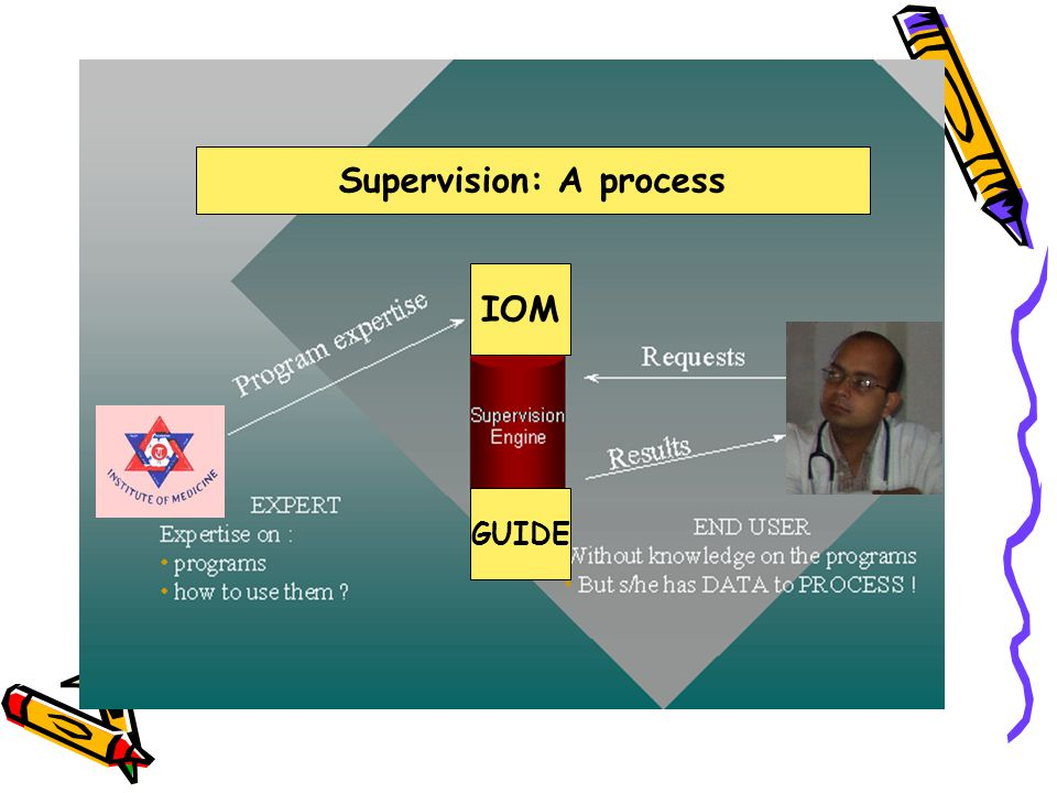 The process: 3.What is the study about. –How were the subjects recruited.