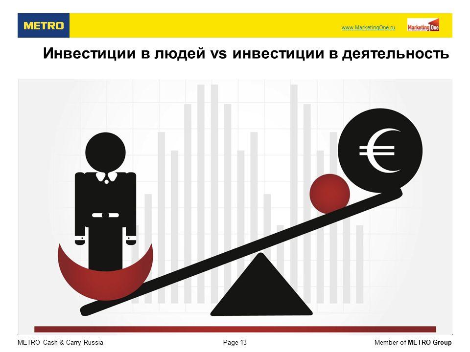 Member of METRO GroupMETRO Cash & Carry RussiaPage 13 Инвестиции в людей vs инвестиции в деятельность www.MarketingOne.ru