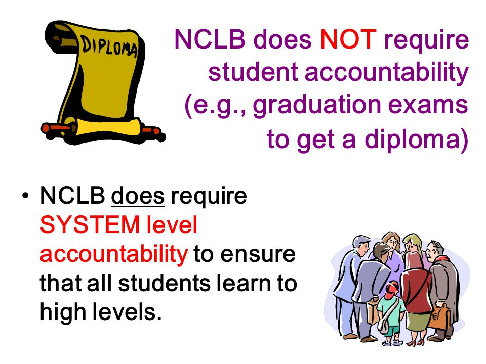 NCLB does NOT require student accountability (e.g., graduation exams to get a diploma) NCLB does require SYSTEM level accountability to ensure that all students learn to high levels.