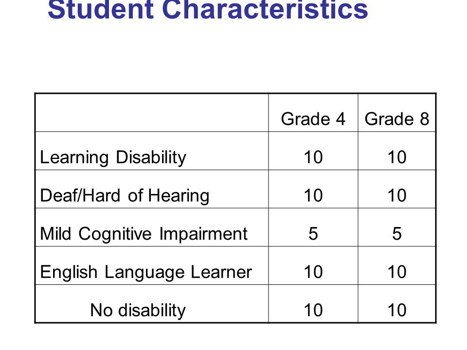 Student Characteristics Grade 4Grade 8 Learning Disability10 Deaf/Hard of Hearing10 Mild Cognitive Impairment55 English Language Learner10 No disability10