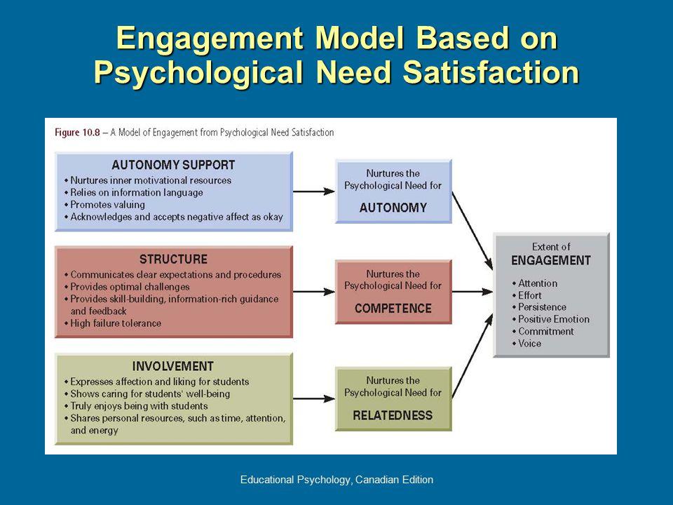 Educational Psychology, Canadian Edition Engagement Model Based on Psychological Need Satisfaction