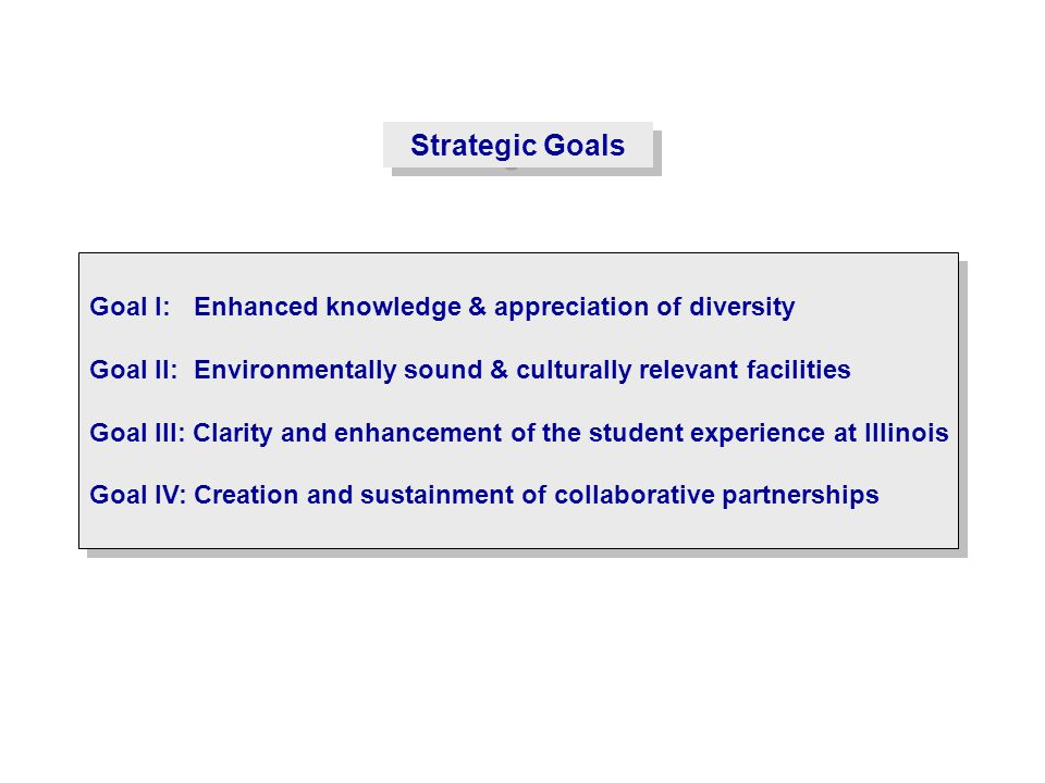 Goal I:Enhanced knowledge & appreciation of diversity Goal II:Environmentally sound & culturally relevant facilities Goal III: Clarity and enhancement