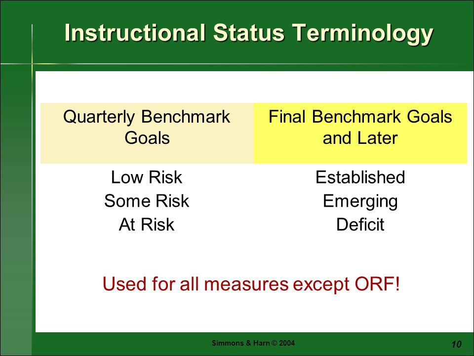 Simmons & Harn © DeficitAt Risk EmergingSome Risk EstablishedLow Risk Final Benchmark Goals and Later Quarterly Benchmark Goals Instructional Status Terminology Used for all measures except ORF!
