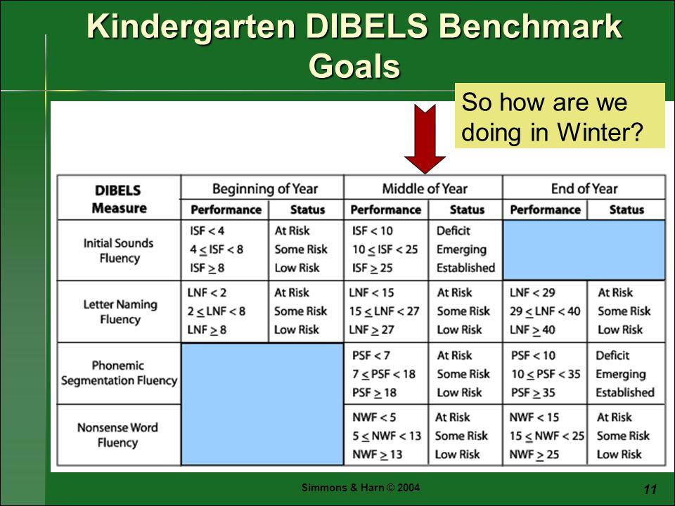 Simmons & Harn © 2004 11 Kindergarten DIBELS Benchmark Goals So how are we doing in Winter?