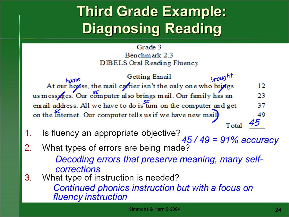 Simmons & Harn © home brought sc 45 Third Grade Example: Diagnosing Reading 1.Is fluency an appropriate objective.