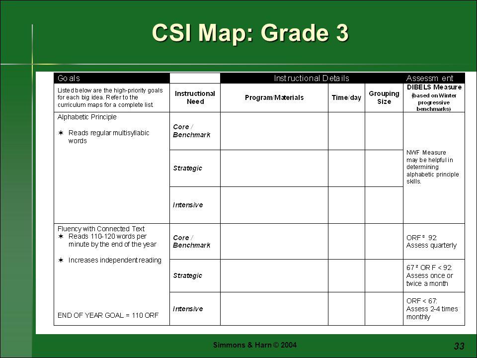 Simmons & Harn © 2004 33 CSI Map: Grade 3
