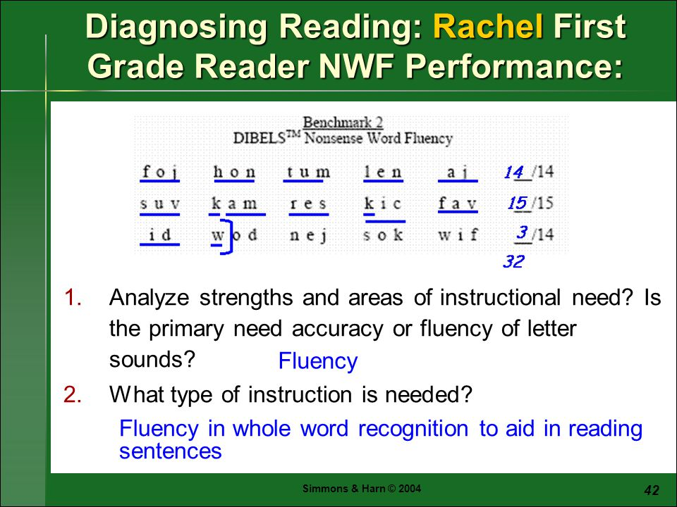 Simmons & Harn © Diagnosing Reading: Rachel First Grade Reader NWF Performance: 1.Analyze strengths and areas of instructional need.