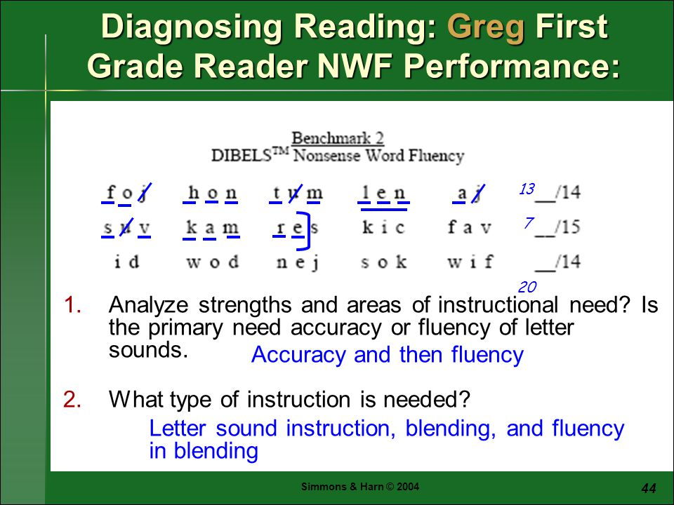 Simmons & Harn © Diagnosing Reading: Greg First Grade Reader NWF Performance: 1.Analyze strengths and areas of instructional need.