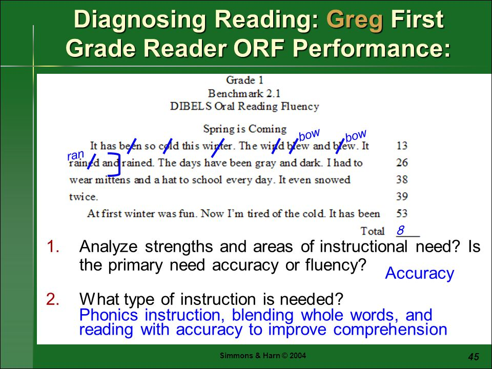 Simmons & Harn © ran bow Diagnosing Reading: Greg First Grade Reader ORF Performance: 1.Analyze strengths and areas of instructional need.
