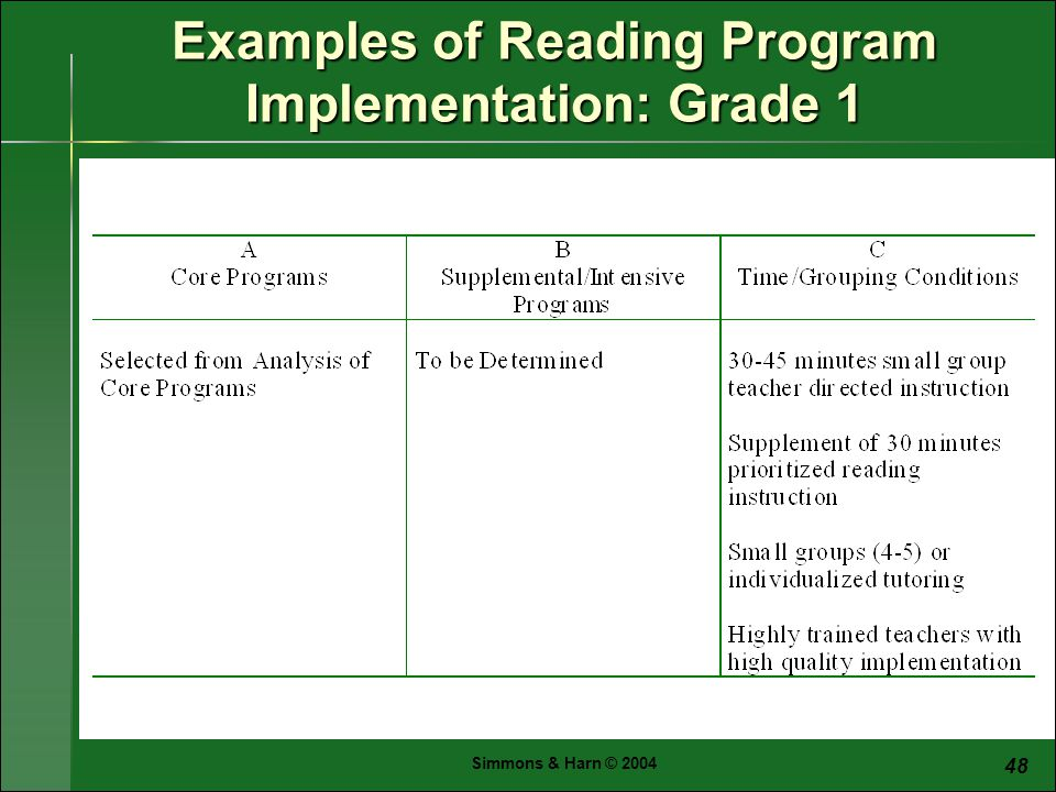 Simmons & Harn © Examples of Reading Program Implementation: Grade 1