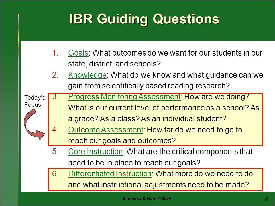 Simmons & Harn © Today's Focus IBR Guiding Questions 1.Goals: What outcomes do we want for our students in our state, district, and schools.
