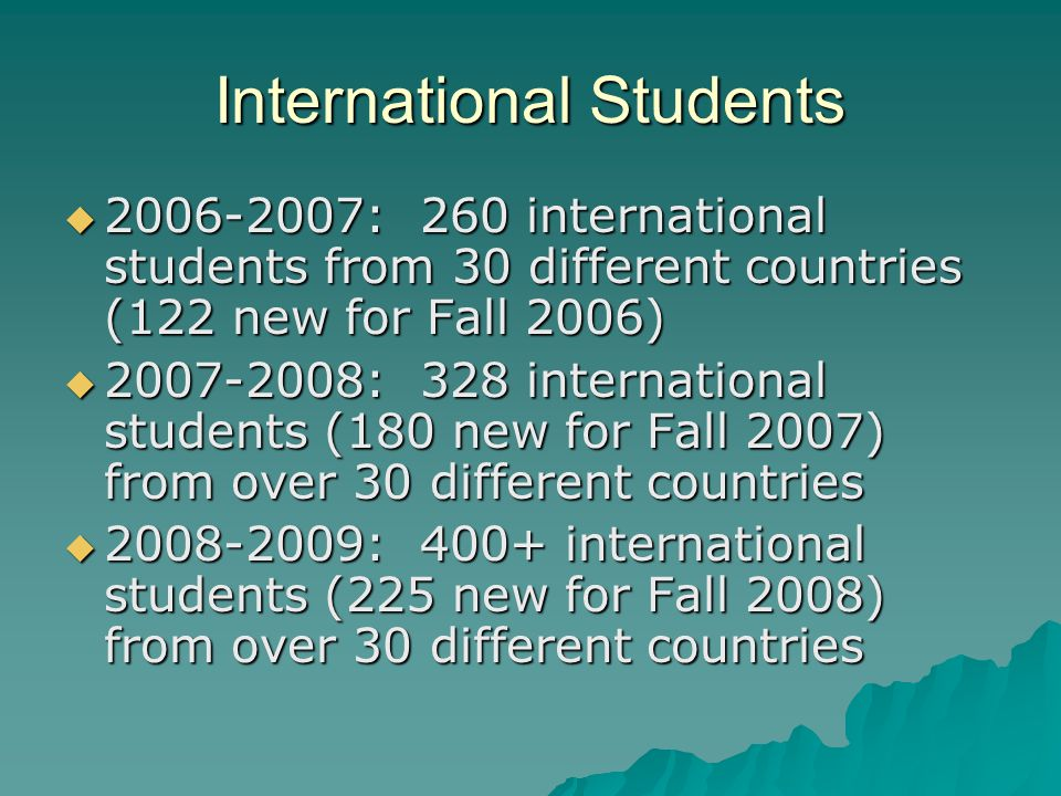 International Students  2006-2007: 260 international students from 30 different countries (122 new for Fall 2006)  2007-2008: 328 international students (180 new for Fall 2007) from over 30 different countries  2008-2009: 400+ international students (225 new for Fall 2008) from over 30 different countries