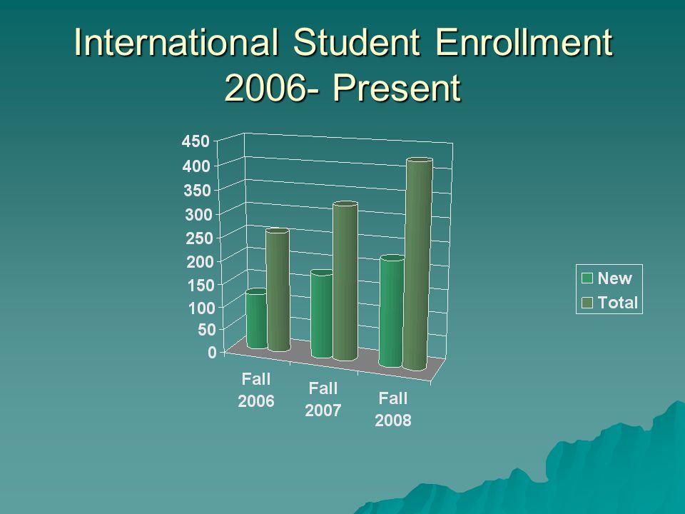 International Student Enrollment 2006- Present