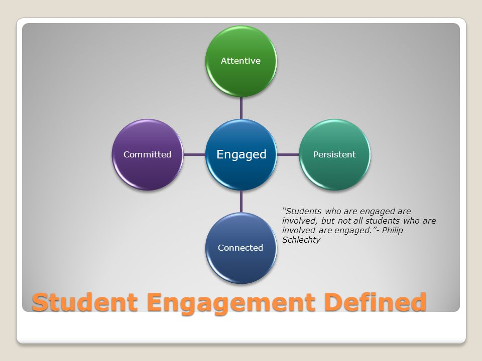 Student Engagement Defined Engaged AttentivePersistentConnectedCommitted Students who are engaged are involved, but not all students who are involved are engaged. - Philip Schlechty