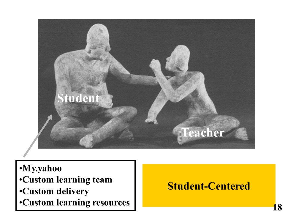 Student Teacher My.yahoo Custom learning team Custom delivery Custom learning resources Student-Centered 18