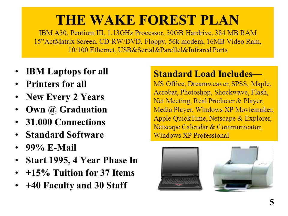 IBM Laptops for all Printers for all New Every 2 Years Own @ Graduation 31.000 Connections Standard Software 99% E-Mail Start 1995, 4 Year Phase In +15% Tuition for 37 Items +40 Faculty and 30 Staff THE WAKE FOREST PLAN IBM A30, Pentium III, 1.13GHz Processor, 30GB Hardrive, 384 MB RAM 15 ActMatrix Screen, CD-RW/DVD, Floppy, 56k modem, 16MB Video Ram, 10/100 Ethernet, USB&Serial&Parellel&Infrared Ports Standard Load Includes— MS Office, Dreamweaver, SPSS, Maple, Acrobat, Photoshop, Shockwave, Flash, Net Meeting, Real Producer & Player, Media Player, Windows XP Moviemaker, Apple QuickTime, Netscape & Explorer, Netscape Calendar & Communicator, Windows XP Professional 5