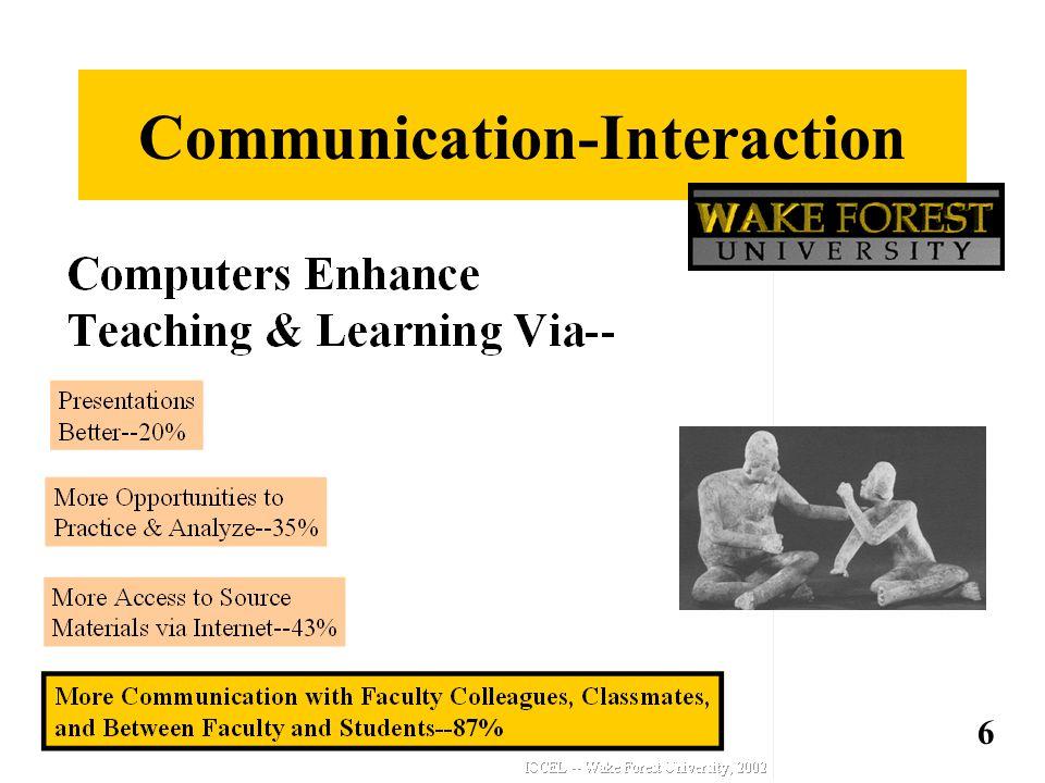 Communication-Interaction 6