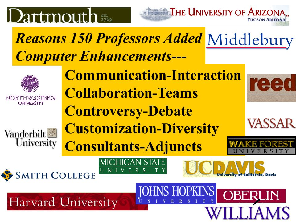 Communication-Interaction Collaboration-Teams Controversy-Debate Customization-Diversity Consultants-Adjuncts Reasons 150 Professors Added Computer Enhancements---