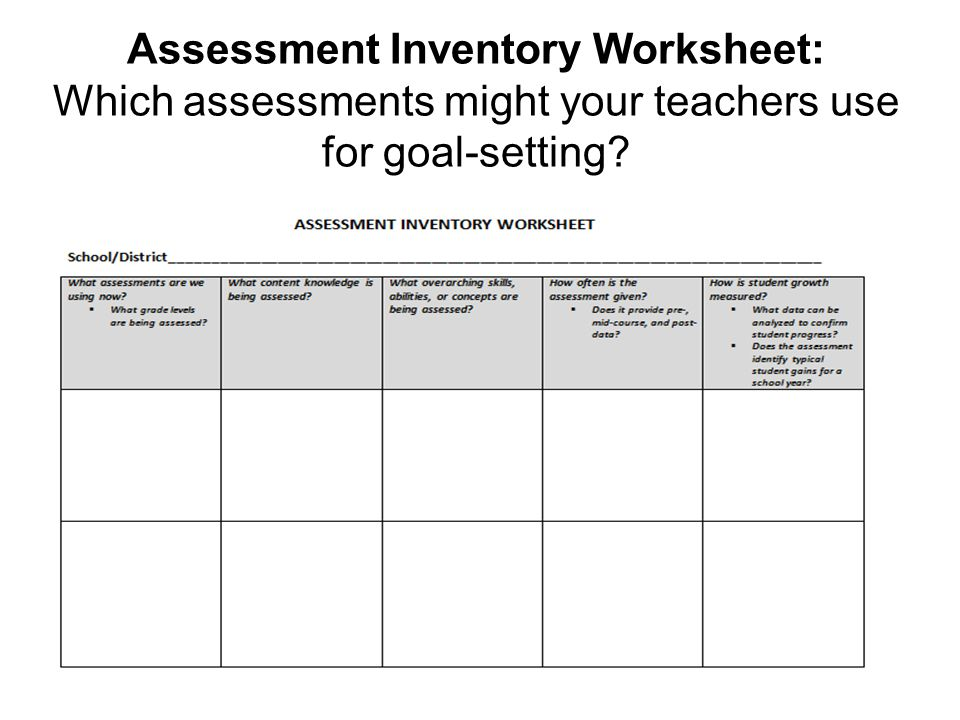 Assessment Inventory Worksheet: Which assessments might your teachers use for goal-setting?