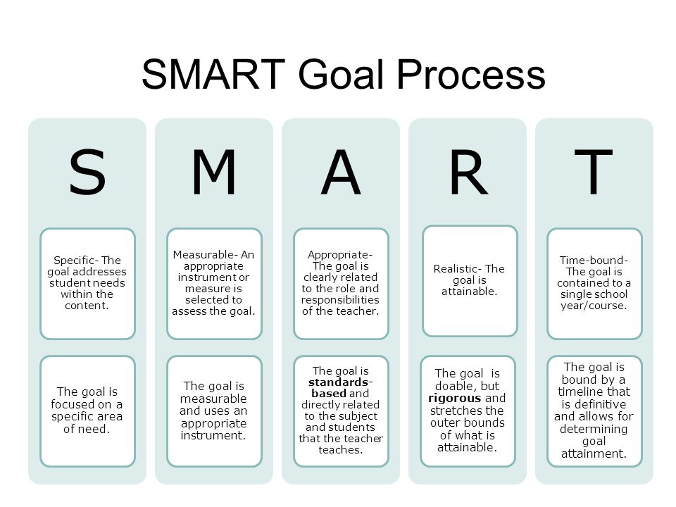 SMART Goal Process S Specific- The goal addresses student needs within the content. The goal is focused on a specific area of need. M Measurable- An a