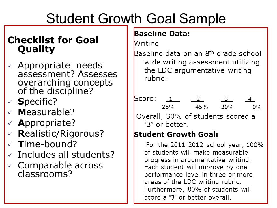 Student Growth Goal Sample Checklist for Goal Quality Appropriate needs assessment? Assesses overarching concepts of the discipline? Specific? Measura