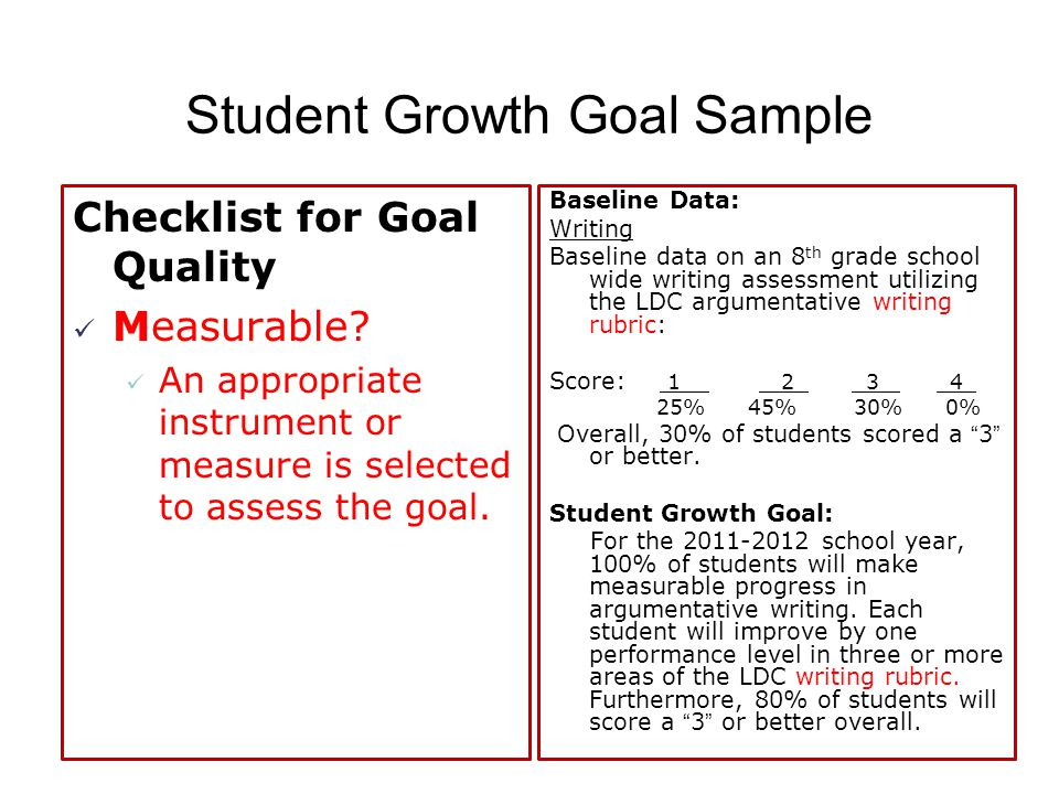 Student Growth Goal Sample Checklist for Goal Quality Measurable.