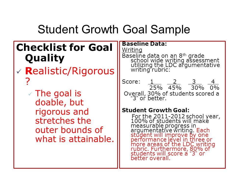 Student Growth Goal Sample Checklist for Goal Quality Realistic/Rigorous ? The goal is doable, but rigorous and stretches the outer bounds of what is