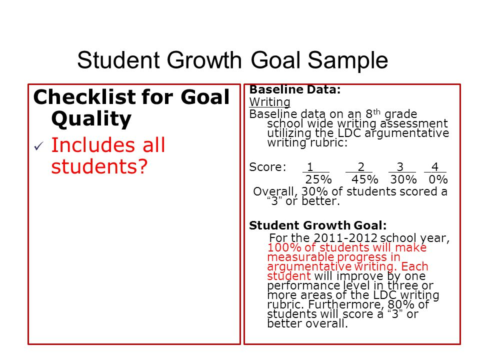 Student Growth Goal Sample Checklist for Goal Quality Includes all students.