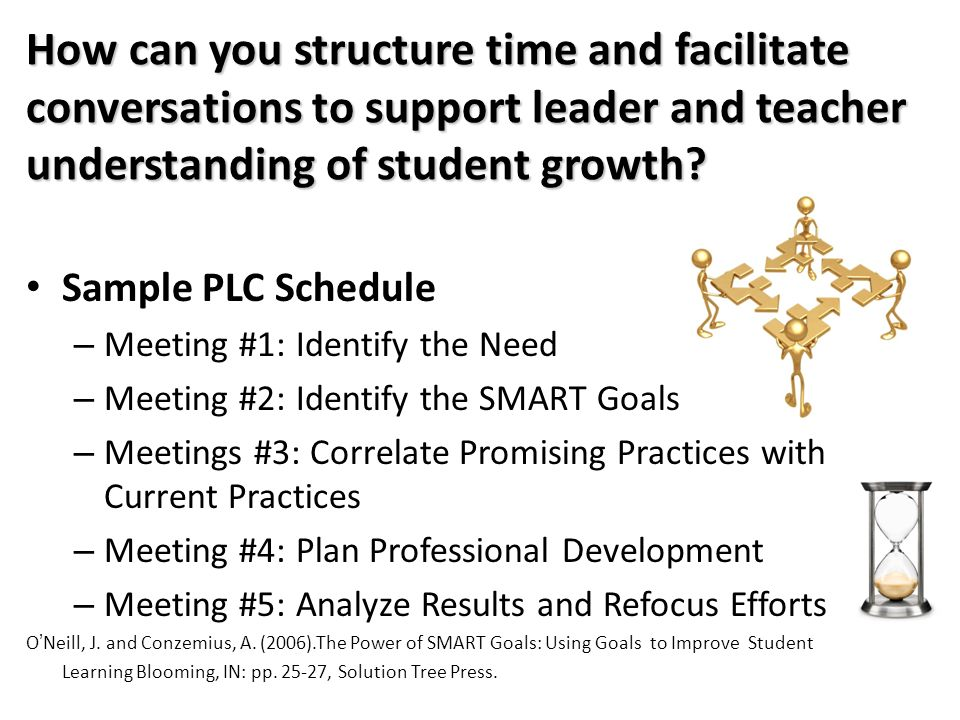 How can you structure time and facilitate conversations to support leader and teacher understanding of student growth? Sample PLC Schedule – Meeting #
