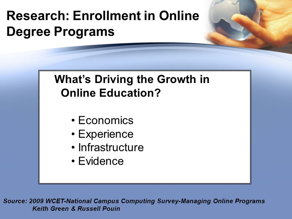Research: Enrollment in Online Degree Programs Source: 2009 WCET-National Campus Computing Survey-Managing Online Programs Keith Green & Russell Pouin What's Driving the Growth in Online Education.
