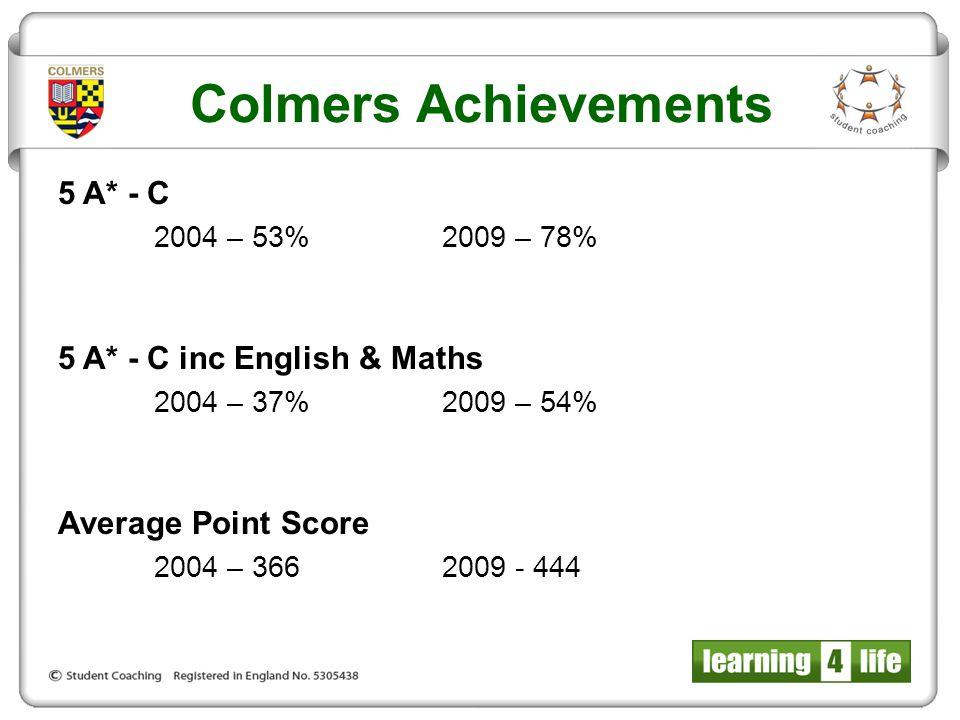 Colmers Achievements 5 A* - C 2004 – 53%2009 – 78% 5 A* - C inc English & Maths 2004 – 37%2009 – 54% Average Point Score 2004 – 3662009 - 444