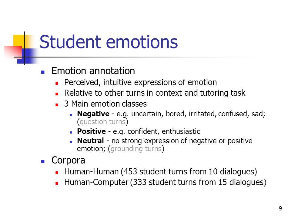 19 Word-level emotion model Student turn 321654615, asdakd, 342.234234 Asdhkas, a34334, 324,7657755 Features Machine learning Word 1 … Word n 321654615, asdakd, 342.234234 Asdhkas, a34334, 324,7657755 321654615, asdakd, 342.234234 Asdhkas, a34334, 324,7657755 … Word-level emotion … Turn-level Word-level Turn emotional class