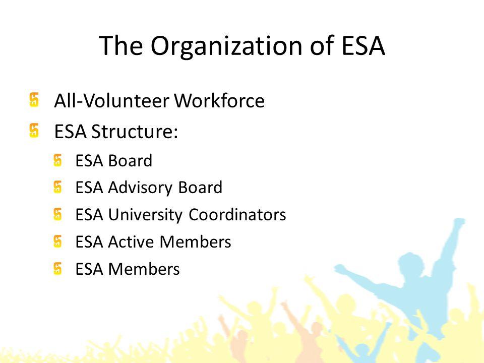 The Organization of ESA All-Volunteer Workforce ESA Structure: ESA Board ESA Advisory Board ESA University Coordinators ESA Active Members ESA Members