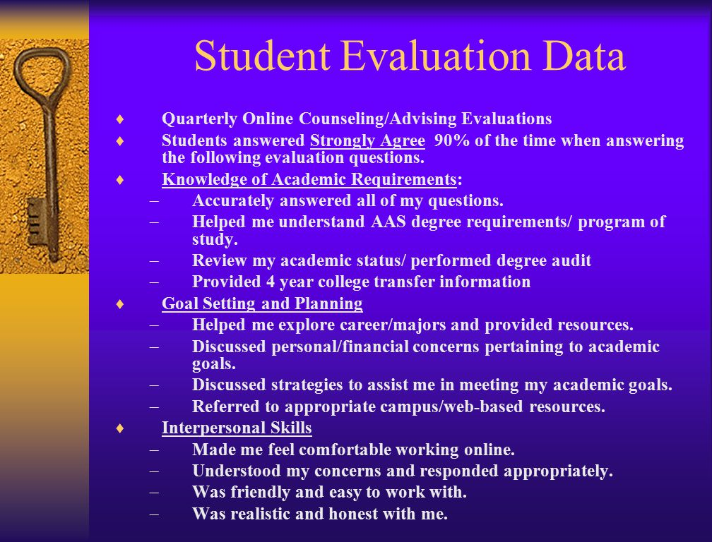 Student Evaluation Data  Quarterly Online Counseling/Advising Evaluations  Students answered Strongly Agree 90% of the time when answering the following evaluation questions.