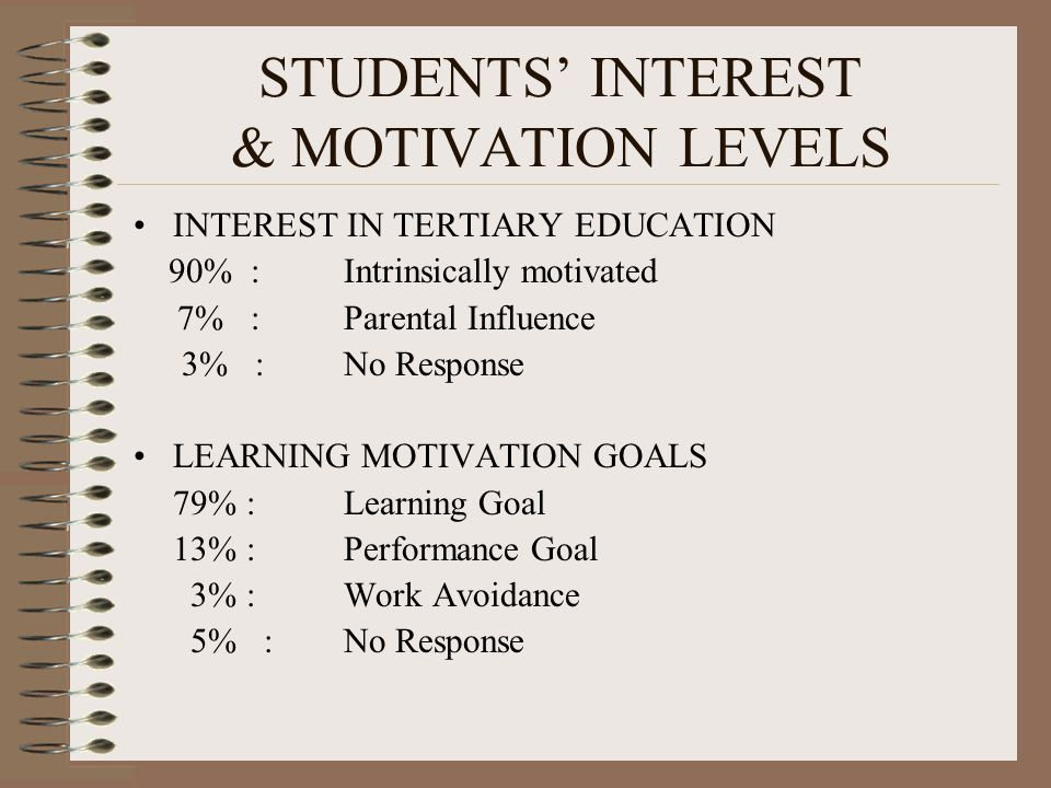 STUDENTS' INTEREST & MOTIVATION LEVELS INTEREST IN TERTIARY EDUCATION 90% : Intrinsically motivated 7% :Parental Influence 3% :No Response LEARNING MOTIVATION GOALS 79% : Learning Goal 13% : Performance Goal 3% : Work Avoidance 5% : No Response