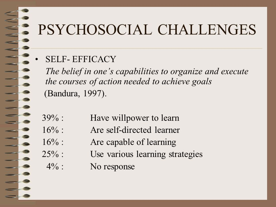 PSYCHOSOCIAL CHALLENGES SELF- EFFICACY The belief in one's capabilities to organize and execute the courses of action needed to achieve goals (Bandura, 1997).