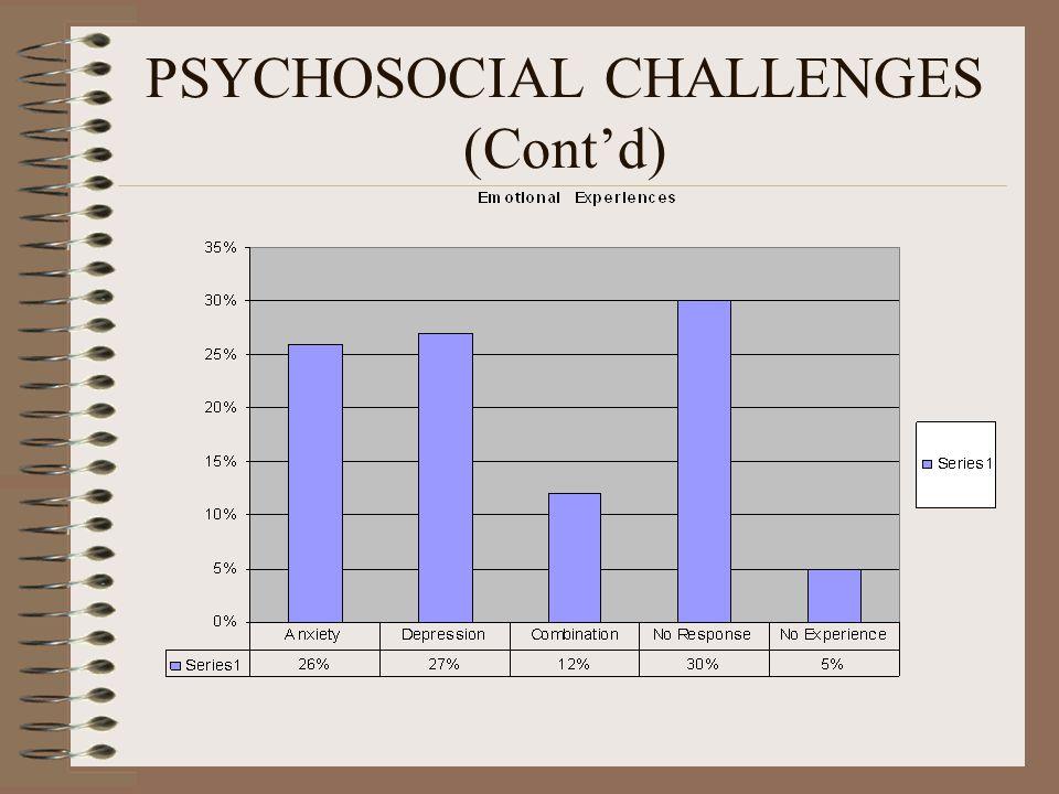 PSYCHOSOCIAL CHALLENGES (Cont'd)