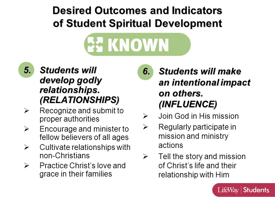 EXTERNAL 5.Students will develop godly relationships. (RELATIONSHIPS)  Recognize and submit to proper authorities  Encourage and minister to fellow