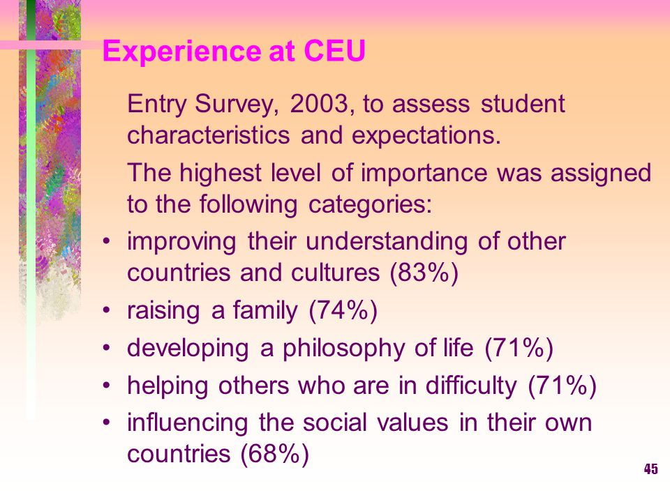 45 Experience at CEU Entry Survey, 2003, to assess student characteristics and expectations. The highest level of importance was assigned to the follo
