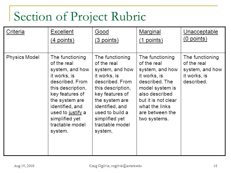 Aug 19, 2008 Craig Ogilvie, cogilvie@iastate.edu 18 Section of Project Rubric CriteriaExcellent (4 points) Good (3 points) Marginal (1 points) Unacceptable (0 points) Physics ModelThe functioning of the real system, and how it works, is described.