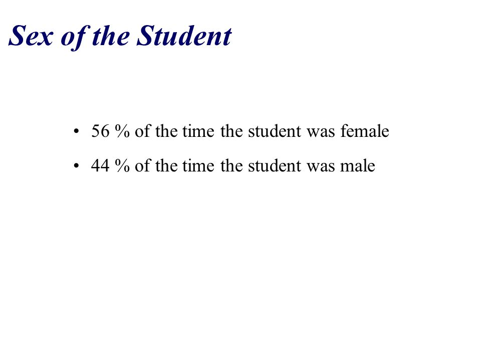 Sex of the Student 56 % of the time the student was female 44 % of the time the student was male