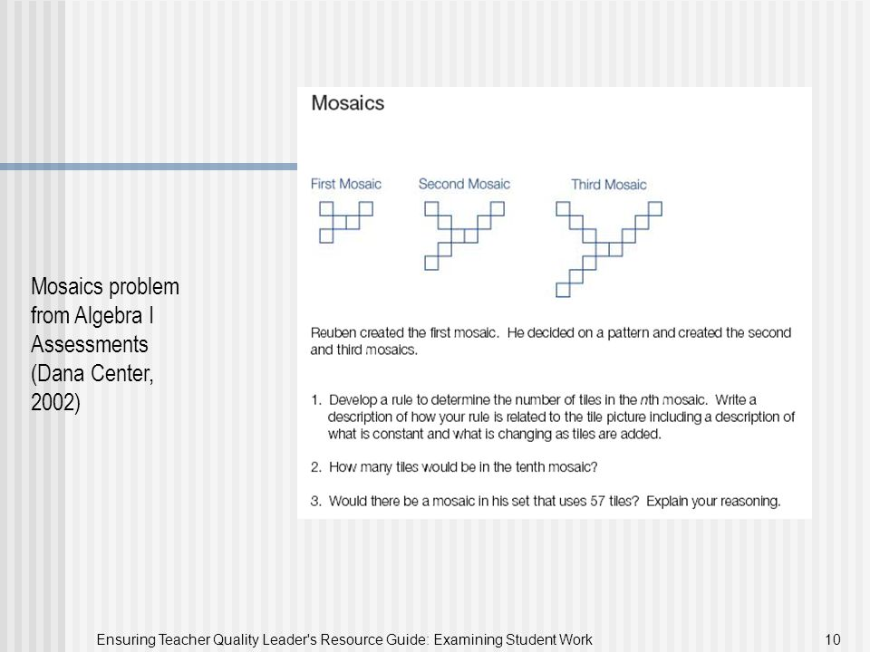 Ensuring Teacher Quality Leader's Resource Guide: Examining Student Work 10 Mosaics problem from Algebra I Assessments (Dana Center, 2002)