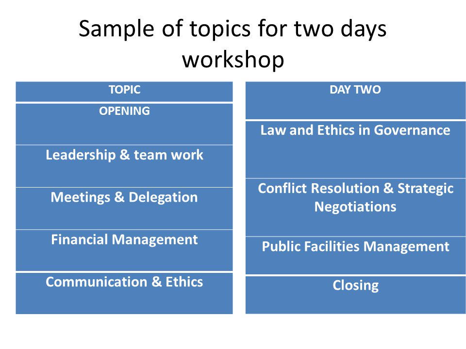 Sample of topics for two days workshop TOPIC OPENING Leadership & team work Meetings & Delegation Financial Management Communication & Ethics DAY TWO Law and Ethics in Governance Conflict Resolution & Strategic Negotiations Public Facilities Management Closing