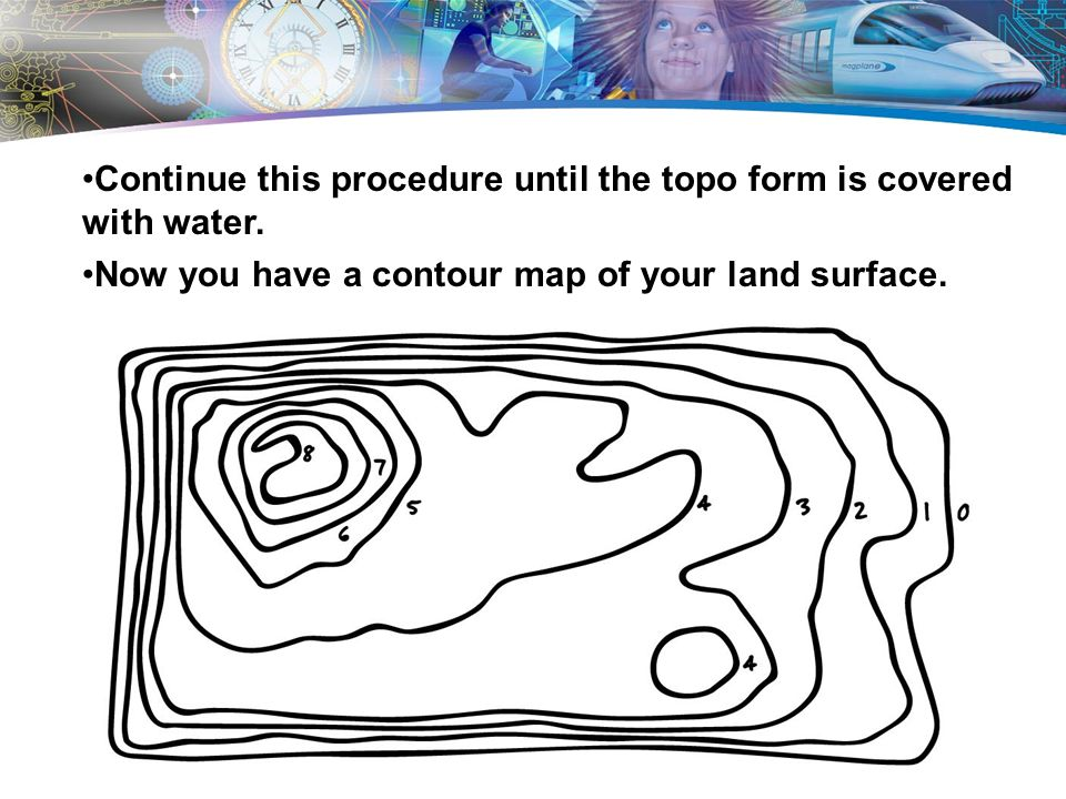Continue this procedure until the topo form is covered with water. Now you have a contour map of your land surface.