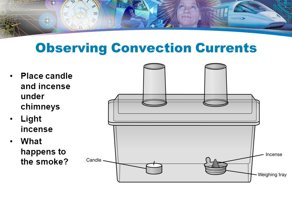 Observing Convection Currents Place candle and incense under chimneys Light incense What happens to the smoke?
