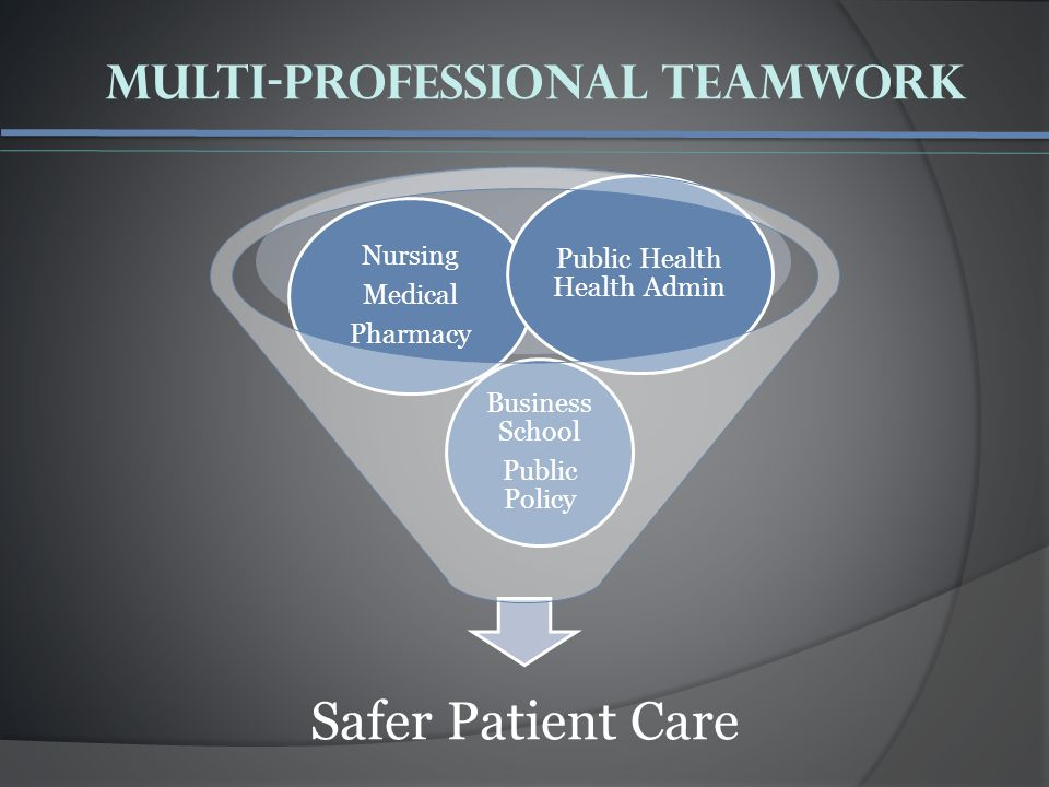 Safer Patient Care Business School Public Policy Nursing Medical Pharmacy Public Health Health Admin Multi-Professional Teamwork