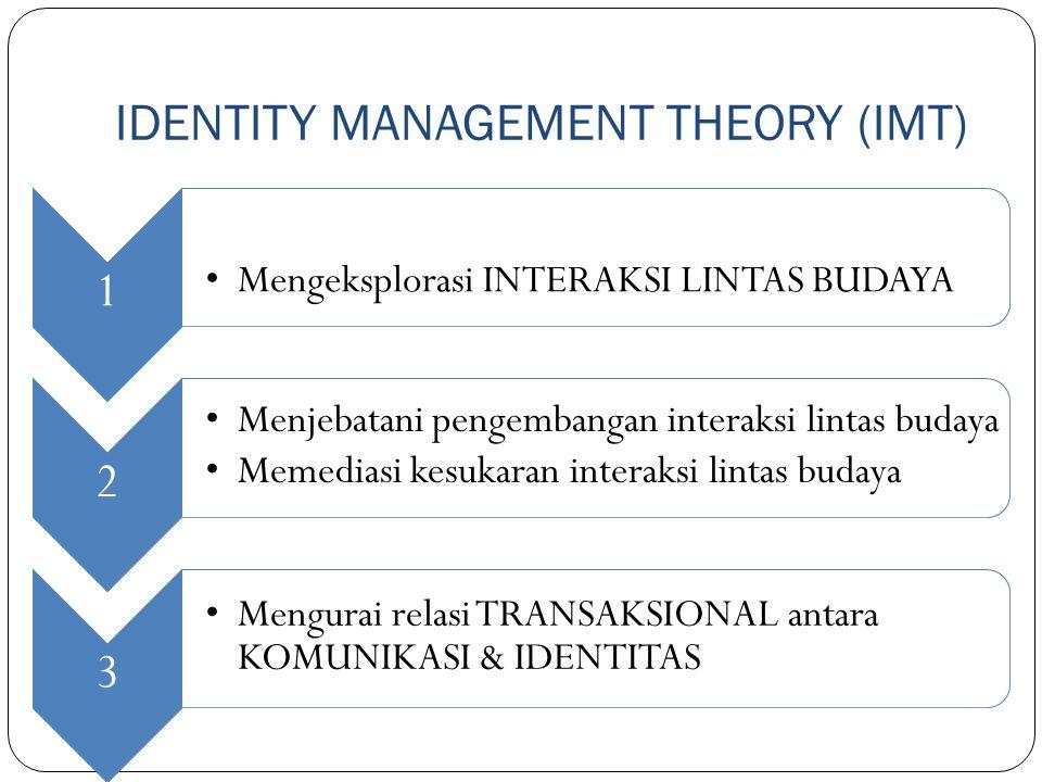 IDENTITY MANAGEMENT THEORY (IMT) 1 Mengeksplorasi INTERAKSI LINTAS BUDAYA 2 Menjebatani pengembangan interaksi lintas budaya Memediasi kesukaran inter